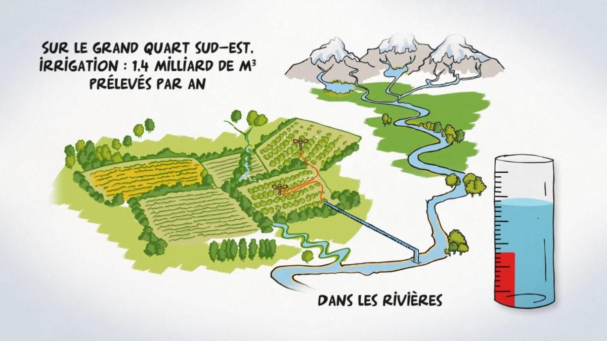 Le Plan de Gestion de la Ressource en Eau
